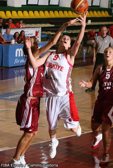 Bahar Çağlar Basketbol Genç Milli